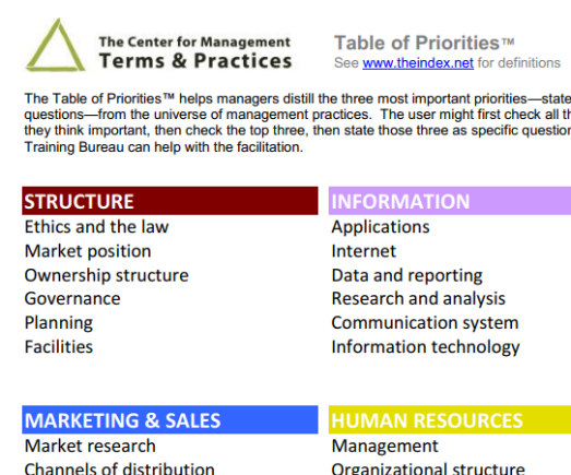 Table of Priorities THUMBNAIL