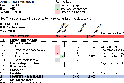 Zero Based Budget Checklist THUMBNAIL
