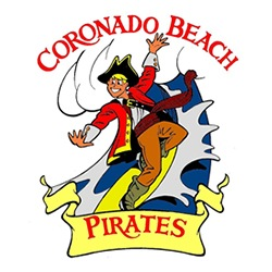 Coronado Beach Link Image