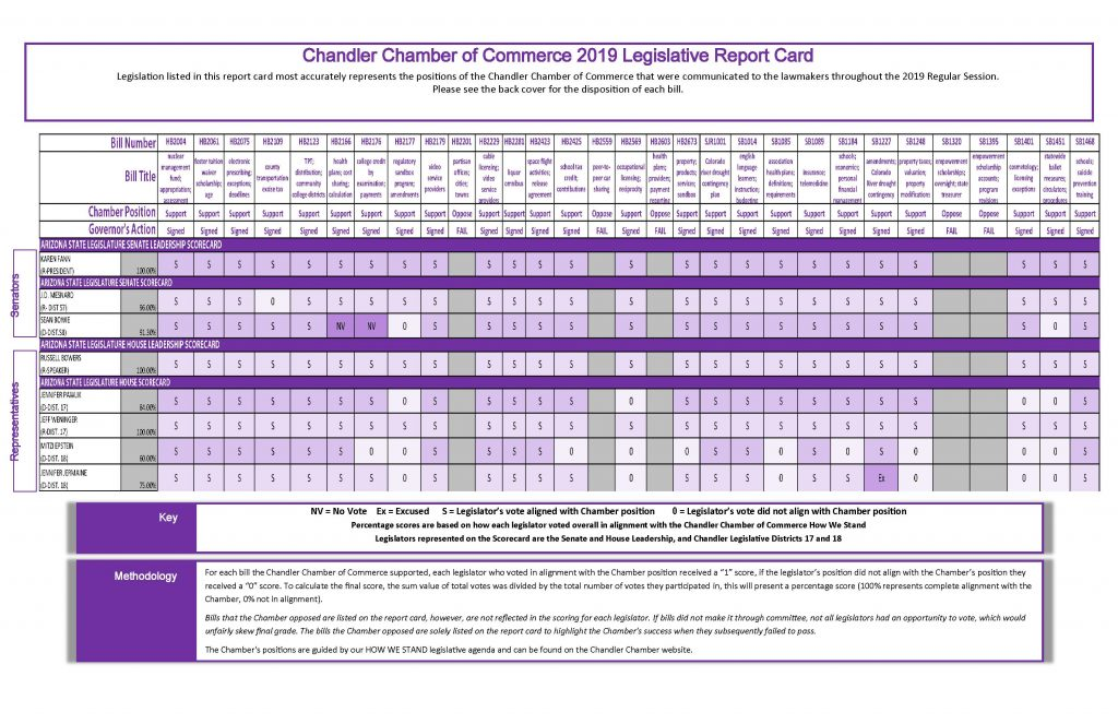 2019_Leg_Rep_Card_pg2