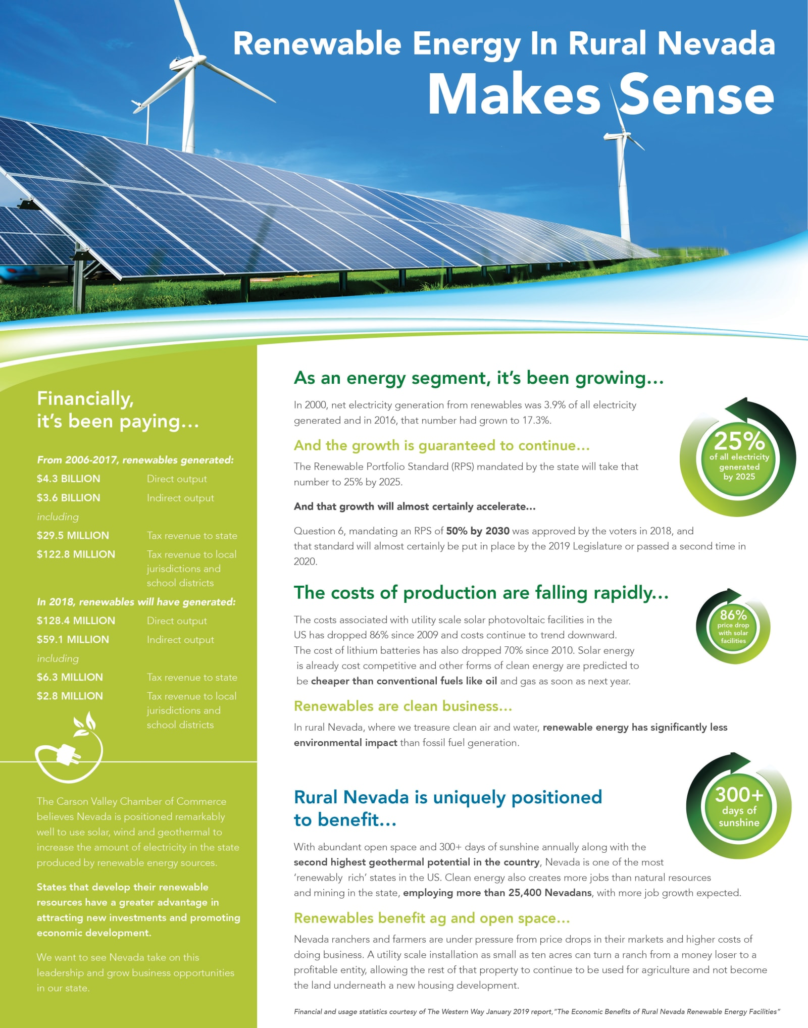 Renewables_web-w1600