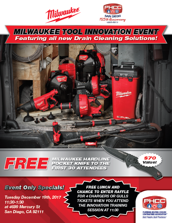 MIlwaukee Tool Innovation