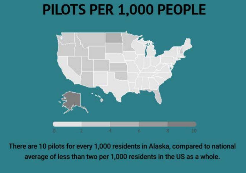 Alaska Pilot Facts