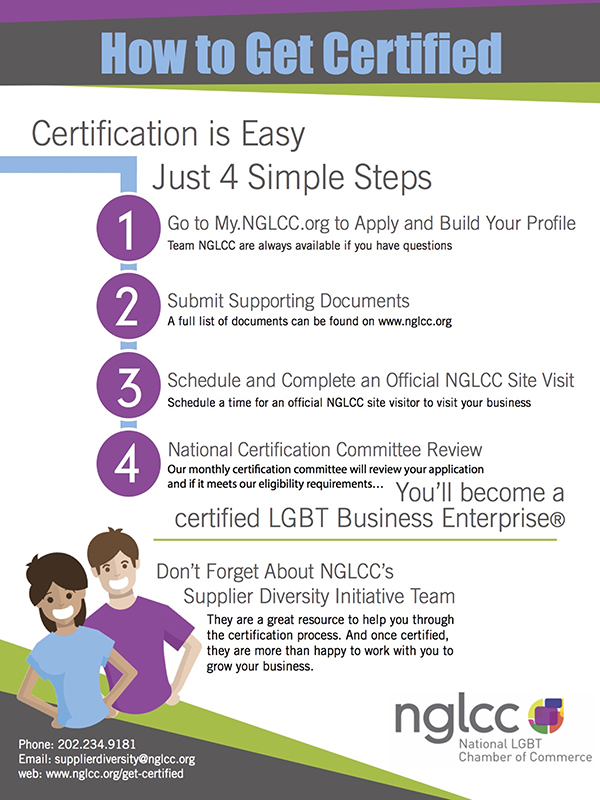 how-to-get-certified-graphic-small