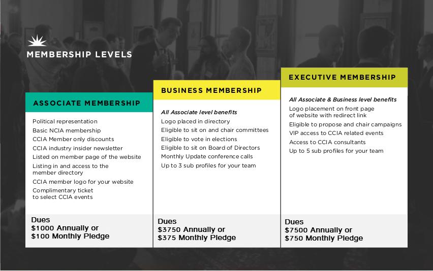 ccia membership breakdown - ncia page updated