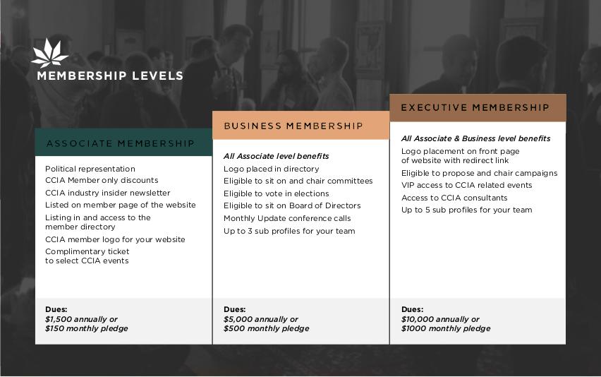 ccia-membership-breakdown-updated horizontal