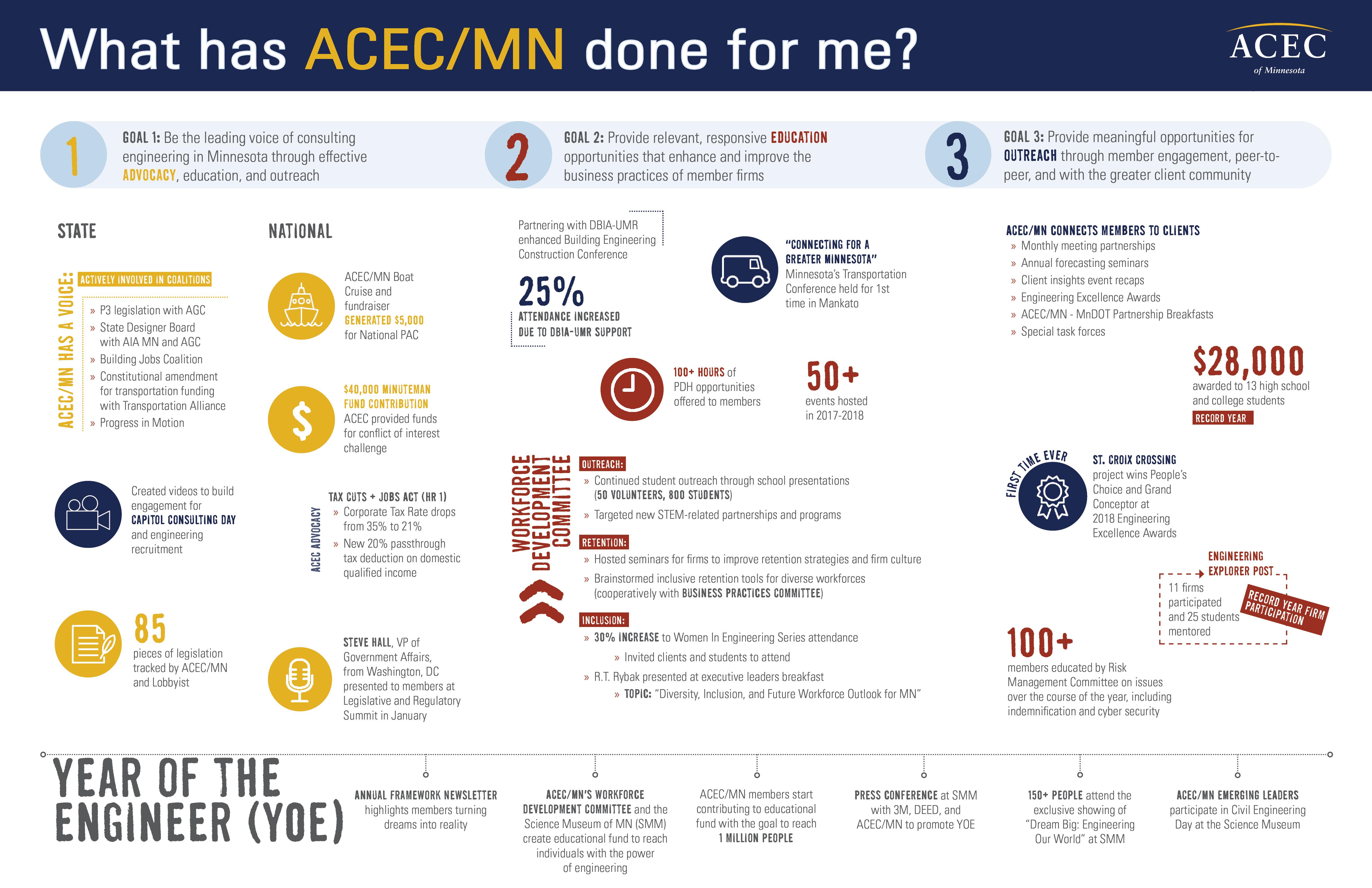 ACEC Infographic_v4_white