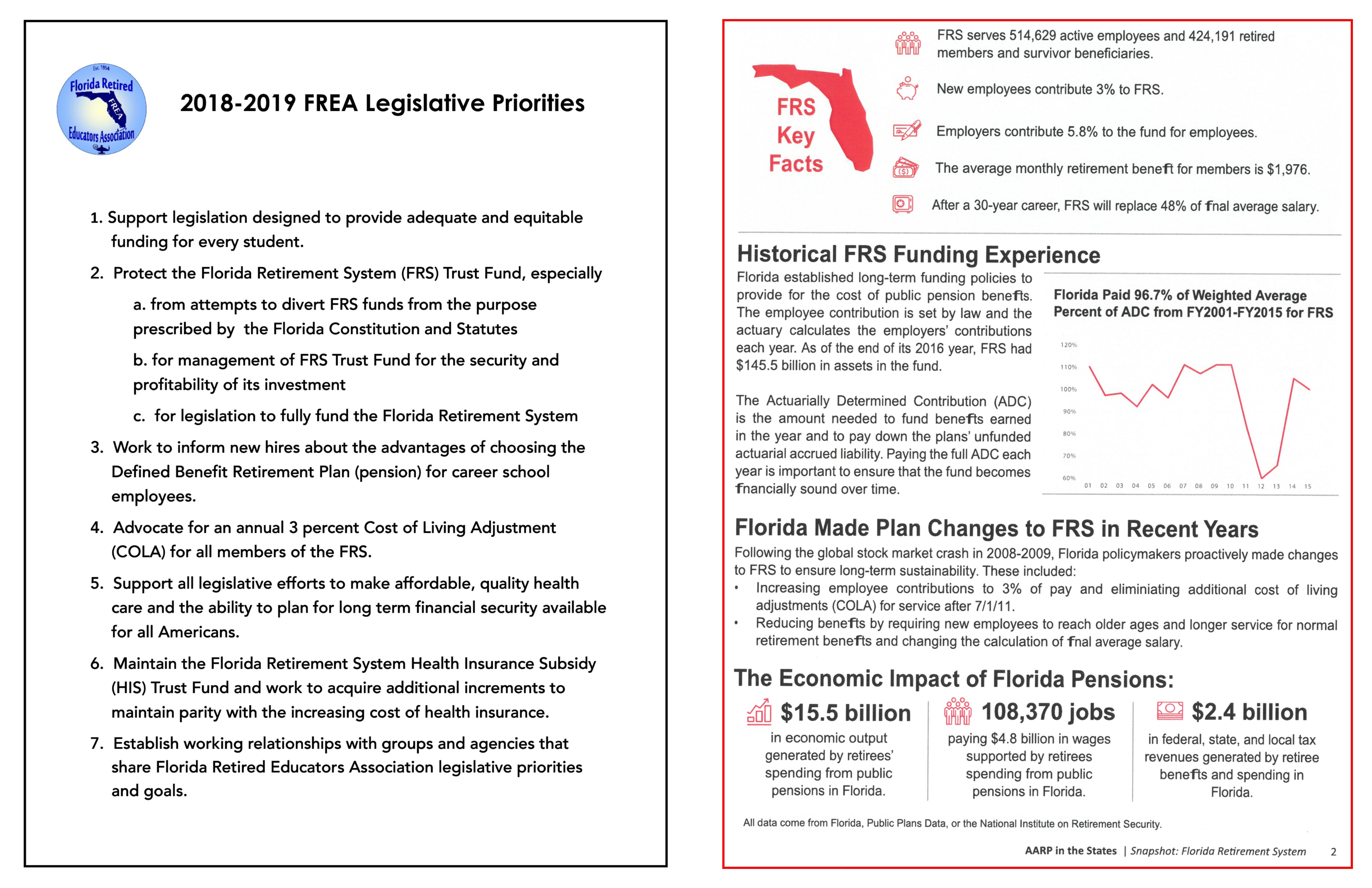 Florida By the Numbers 2018-19 1
