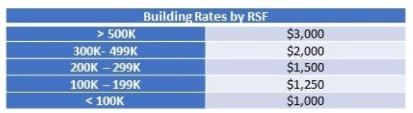 bomagla retail member rates