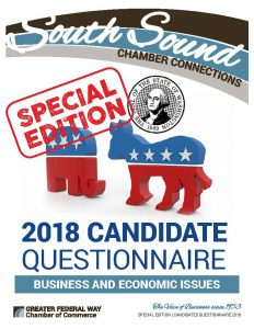 Candidate Questionaire