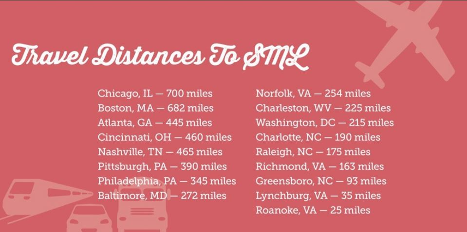 travel distances to SML