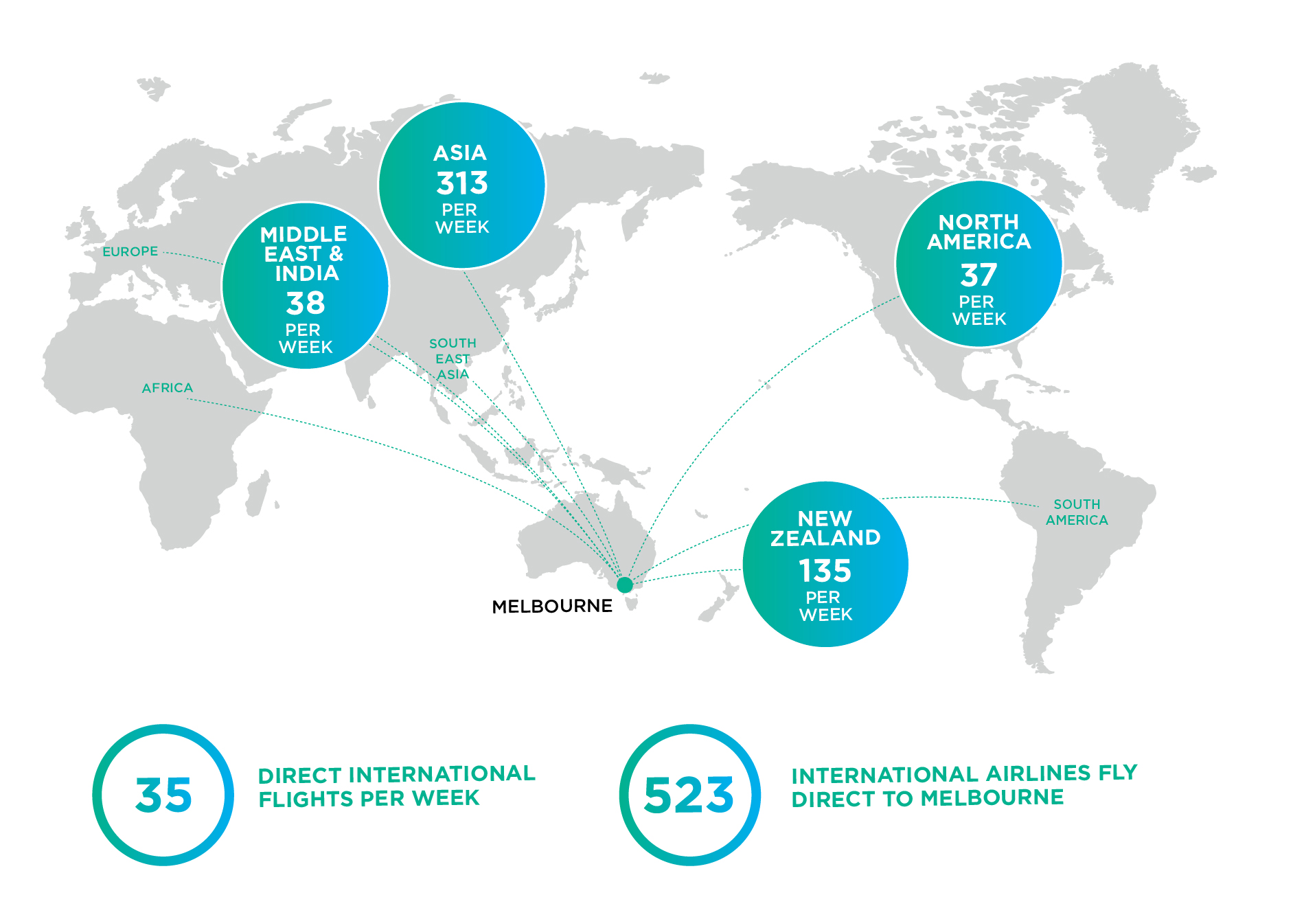 Infographic-International-air-routes-_MAIN-01