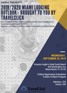 GMBHA Presents Miami Lodging Outlook by TravelClick 9.25.2019