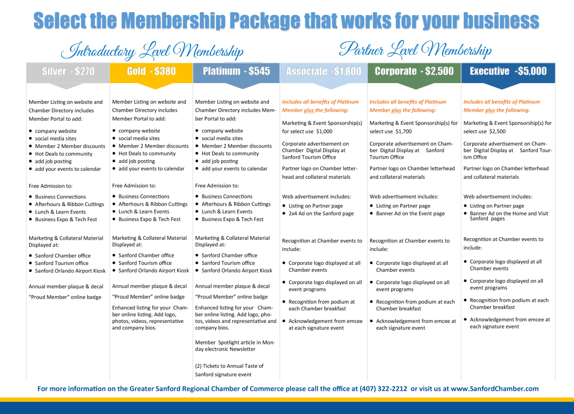 membership package comparison grid